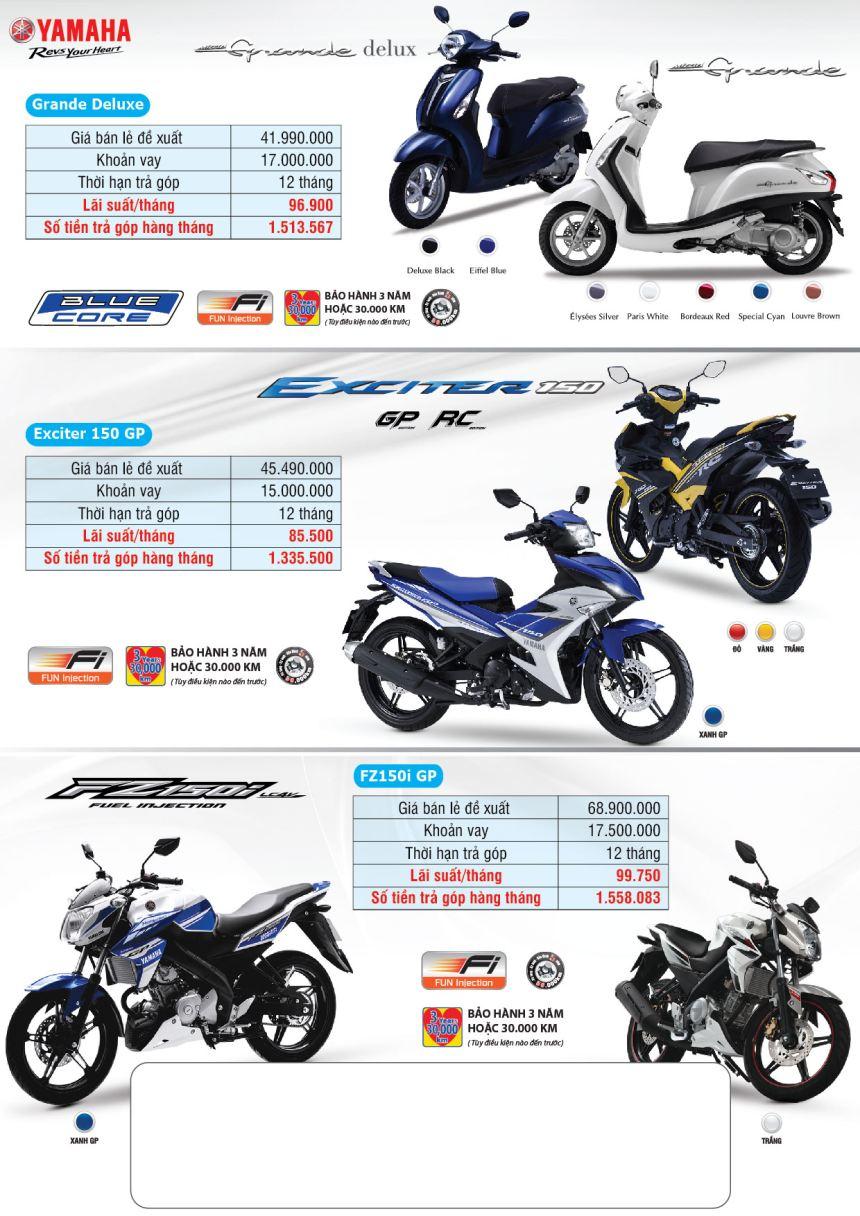 Bảng tính lãi suất khi mua trả góp xe Yamaha