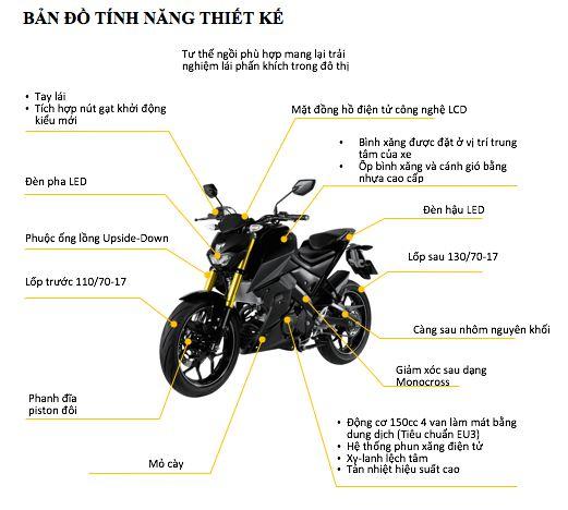Xe thể thao cao cấp TFX 150 chính thức ra mắt tại thị trường xe máy Việt Nam 2016